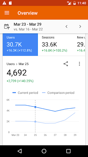 Google Analytics 3.7.5 screenshots 1
