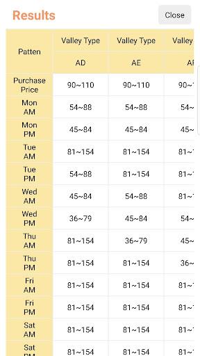 Animal Crossing : Turnips Price Calculator