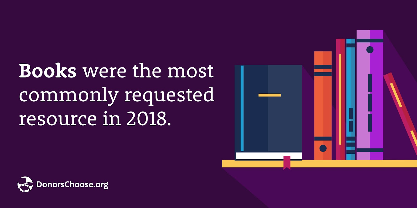 Books were the most commonly requested resource in 2018.