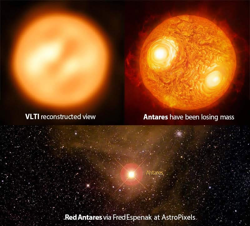 3 Stars That Are Going to Explode