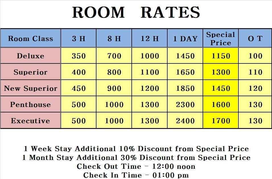 S Hotel Rate