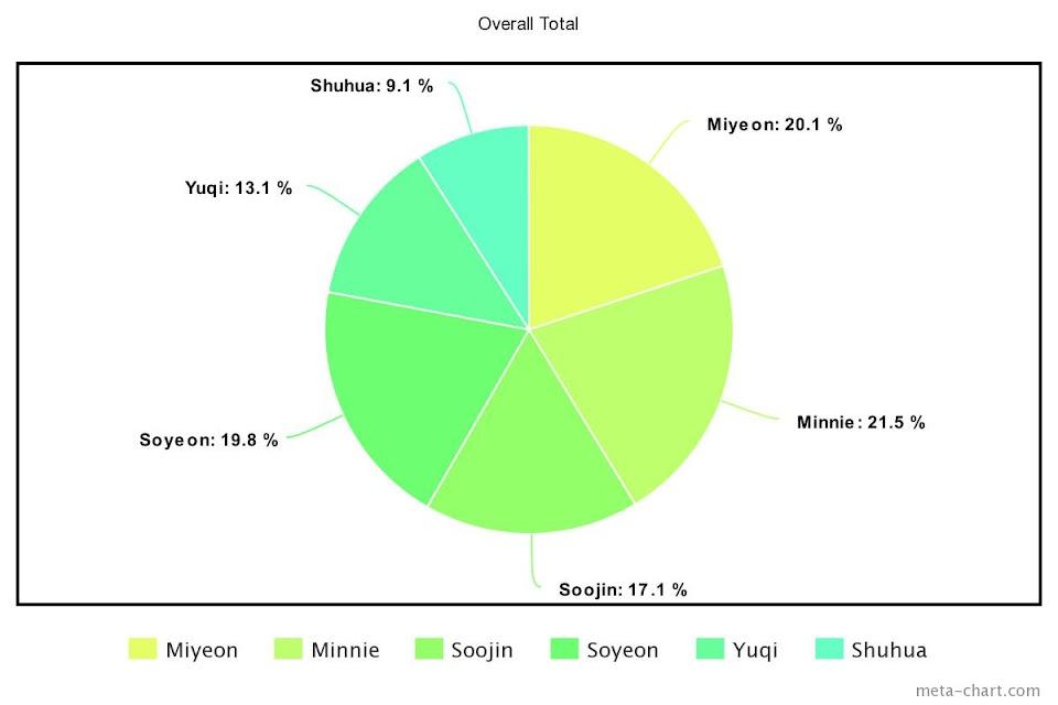 meta-chart - 2021-01-12T160409.335