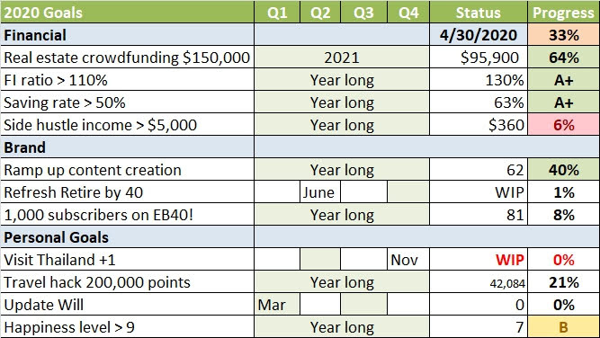 2020 New Year goals
