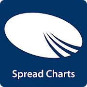 Spread Charts