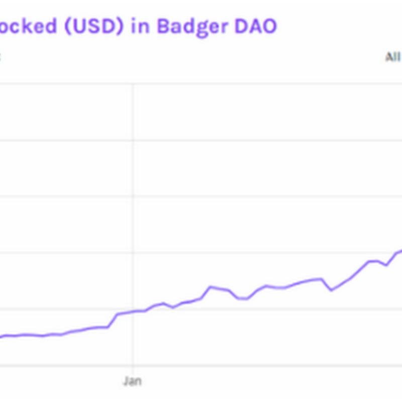 DeFiプロジェクト「BadgerDAO」【フィスコ・暗号資産コラム】