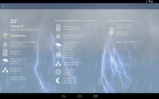 Weather Austria XL PRO screenshot 10