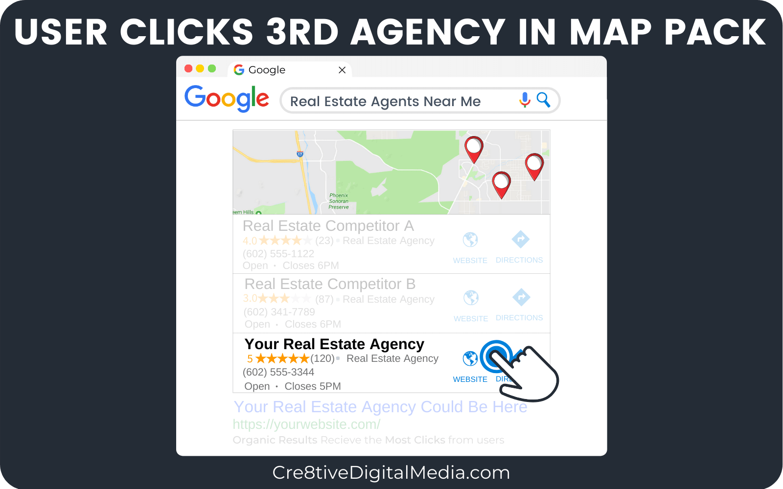 User Clicks on 3rd Real Estate Agency in Map Pack
