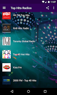 Top Hits Radios – Latest Popular Music In Pop, R&B 2