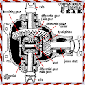 Complete Conventional Differential Gear icon