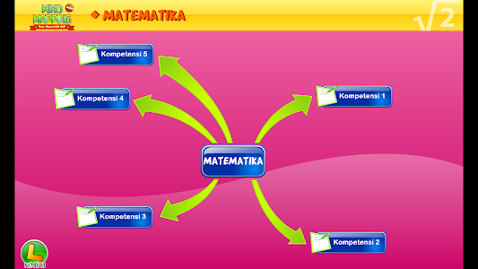 Mind Mapping Materi UN SMP screenshot 3