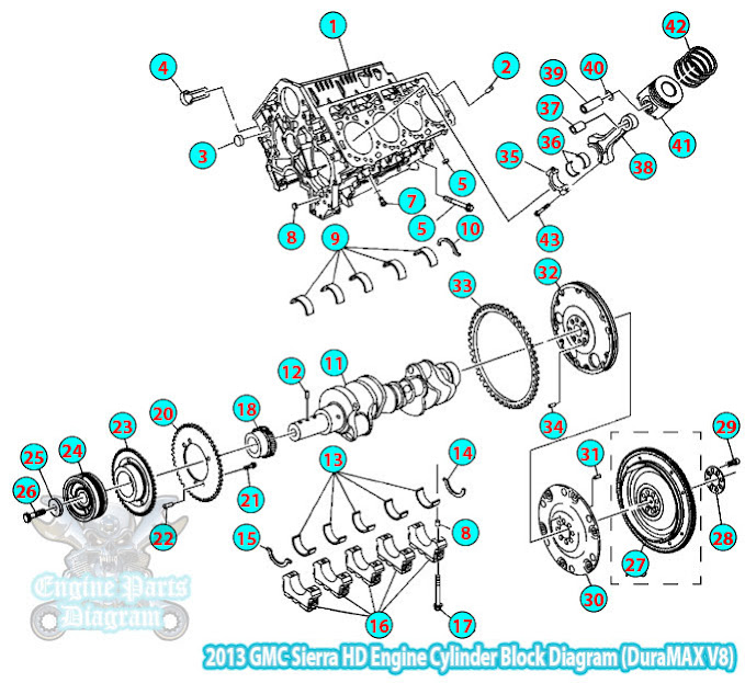 Engine Cylinder Diagram