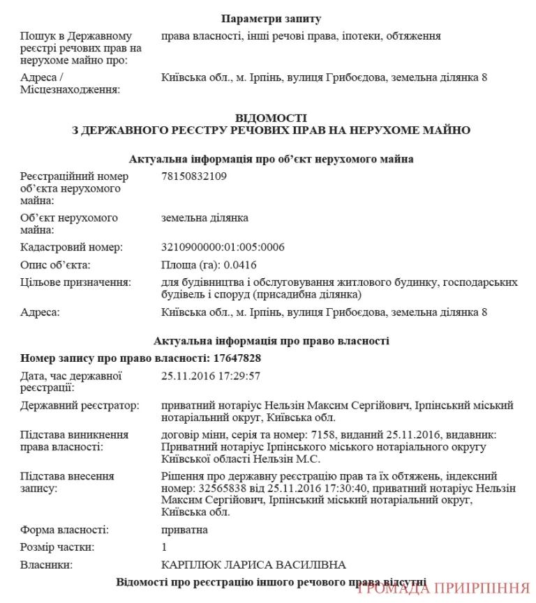 """В """"чорного нотаріуса"""" та кандидата від """"Слуги народу"""" Нельзіна знайшли ще кілька земельних ділянок в Ірпені"""