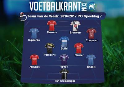 Heel wat jongens van Oostende en Club in het Team van de Week!