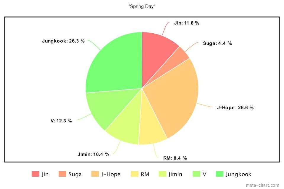 meta-chart - 2021-02-17T201007.281