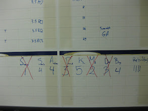 Photo: Bettting how many builds left until the release on the whiteboard
