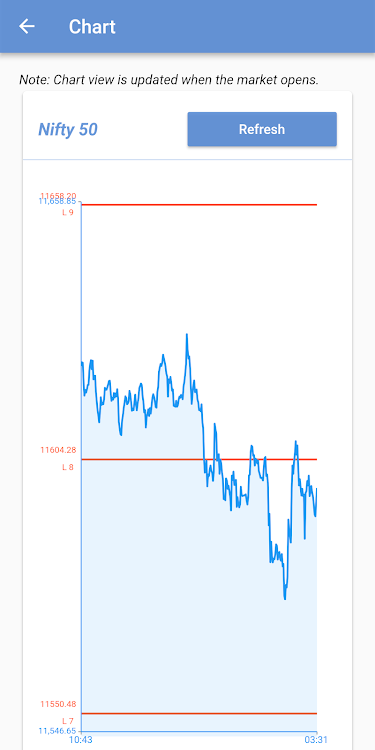 AOT Gann Square of 9 Calculator – (Android Apps) — AppAgg
