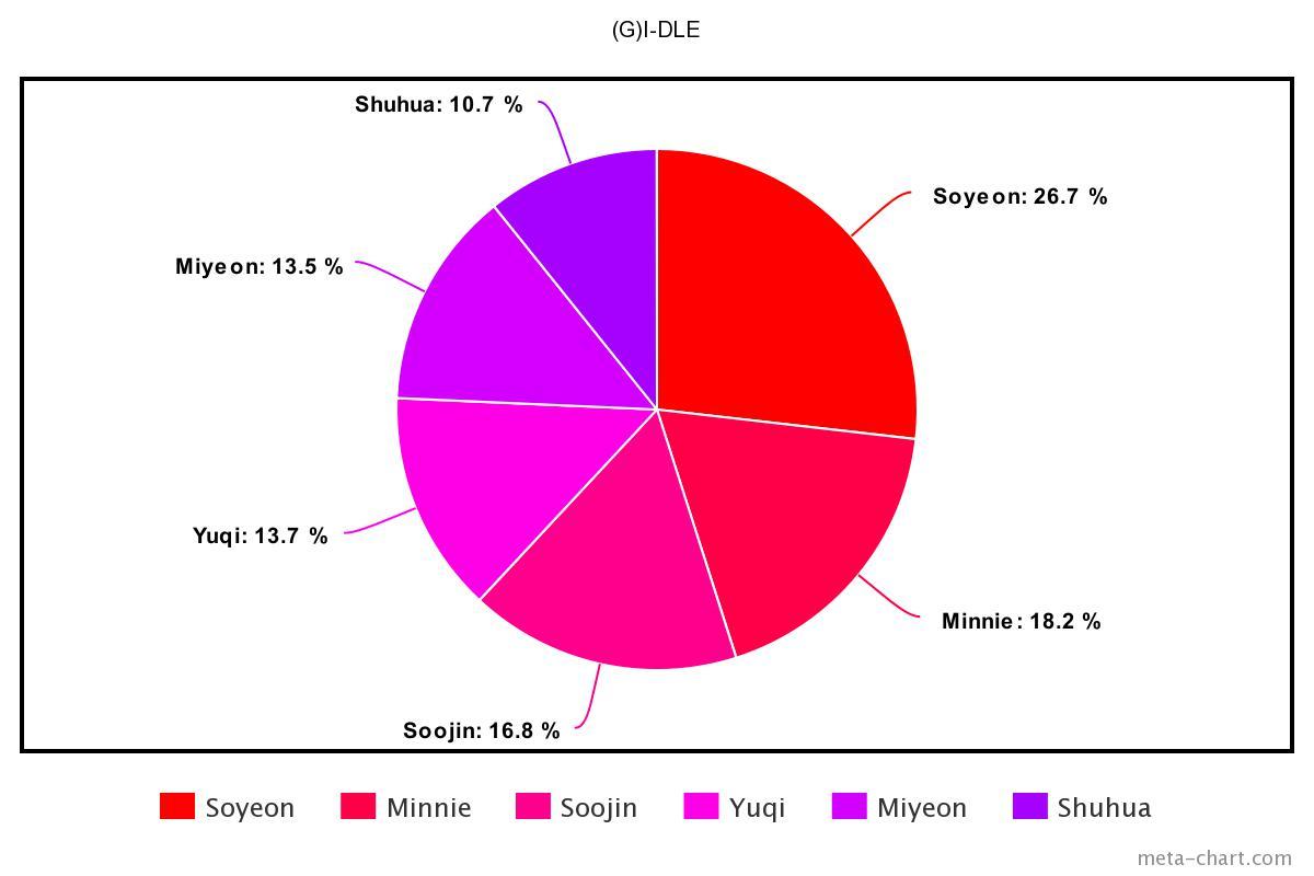 meta-chart - 2021-04-26T195906.462