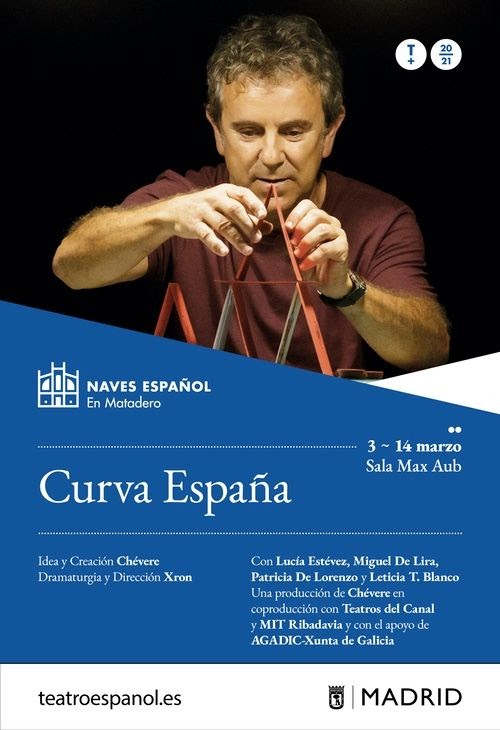 Curva España