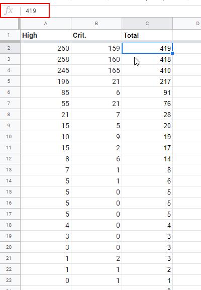 008-Новая таблица - Google Таблицы.png