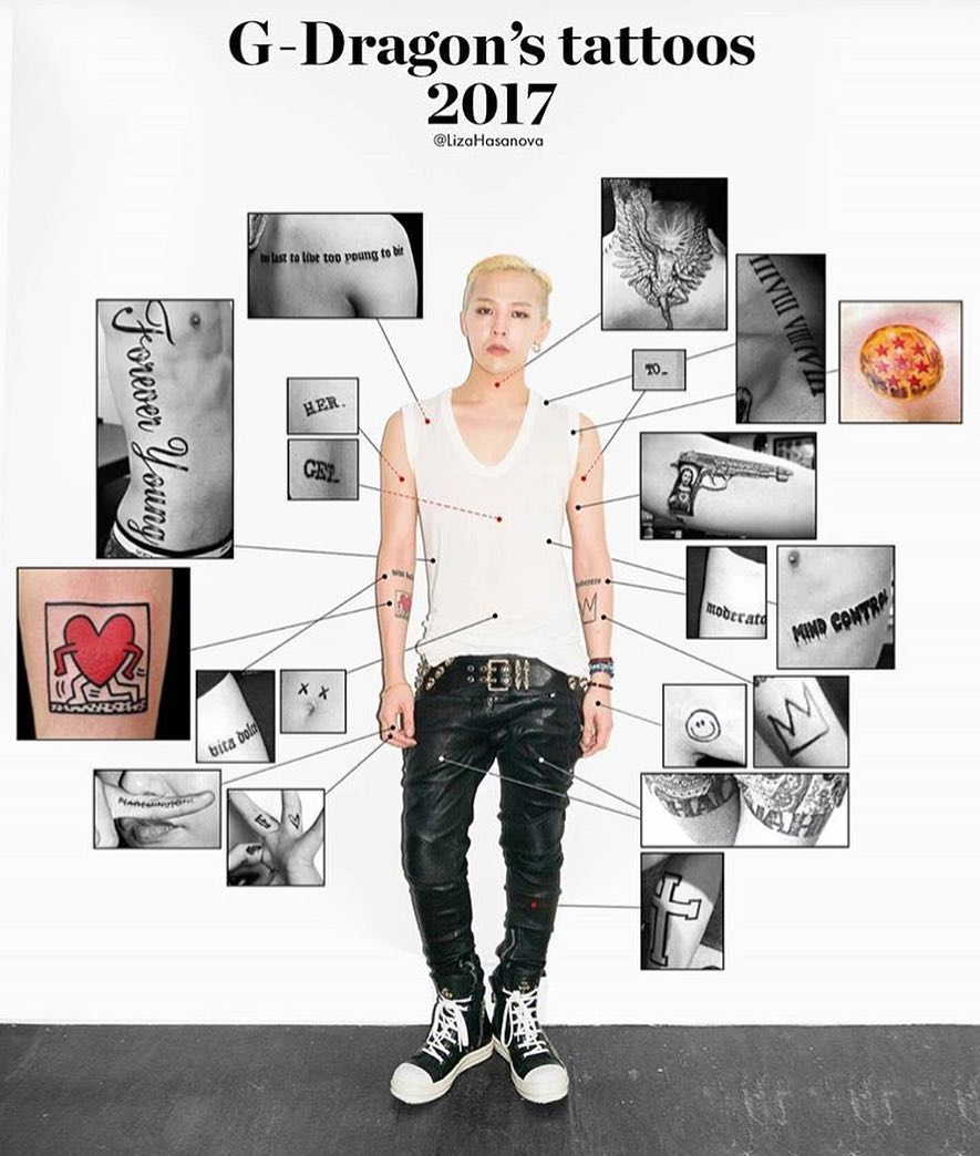 G-Dragon-Tattoo-List