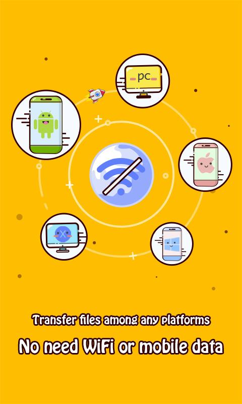Screenshots of Zapya - File Transfer, Sharing for iPhone