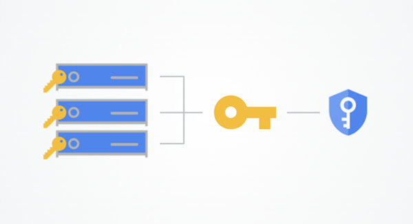 Stack of 3 servers each with a key flow through one key and into Google Cloud Key Managemnet Service icon