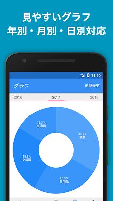 家計簿Zeny 爆速入力できるシンプル家計簿のおすすめ画像3