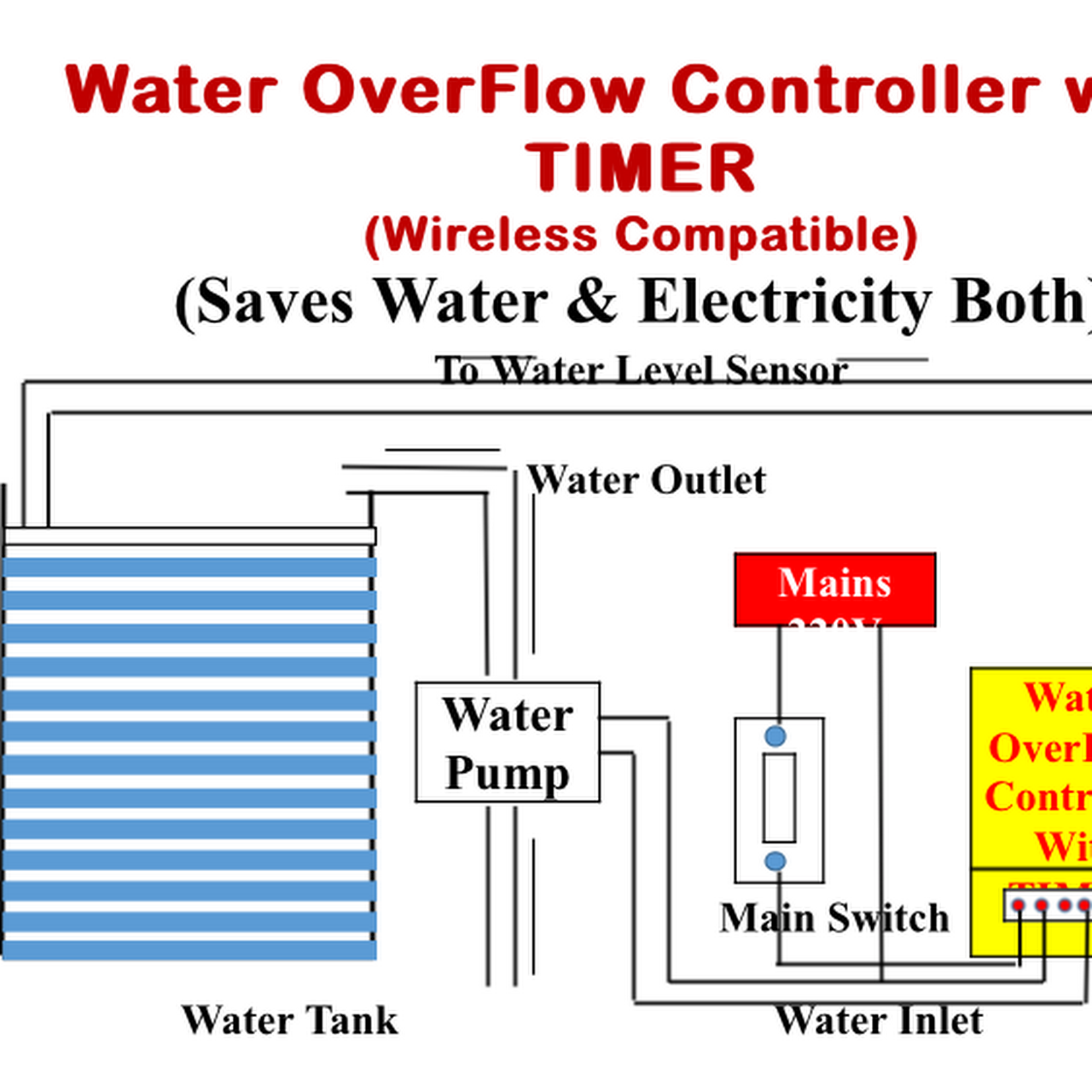 DIVYA ELECTRONICS Water Level Controller With Timer