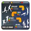Puissance Jambes Workout