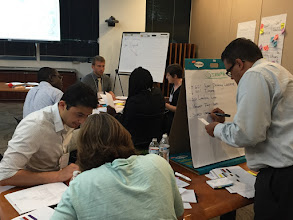 Photo: Submitted by The TOPS Program  Participants of the Response Analysis Training led by TOPS and the Cash Learning Partnership (CaLP) work in groups to prioritize response options for a flood scenario.