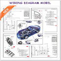 Wiring Diagram Mobil icon