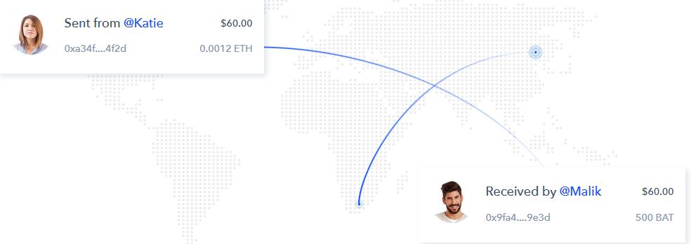 Versenden via Coinbase Wallet User-Name