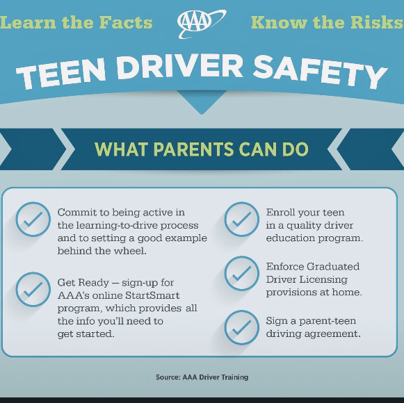 Teen Smart Driving >> Be Smart Driving Academy Llc