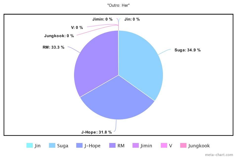 meta-chart - 2021-03-26T111443.498