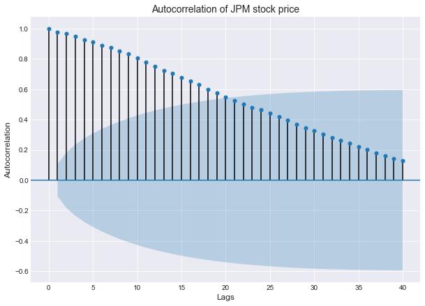 ACF plot of J.P. Morgan stock price