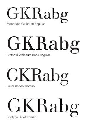 Monotype walbaum free download