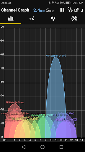 WiFi Analyzer Premium  image 0