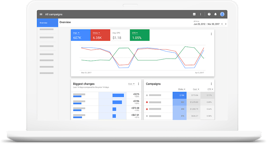 The New AdWords Experience