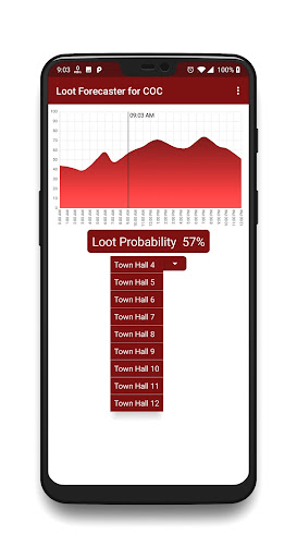 Loot Forecaster for COC 1.07 screenshots 2