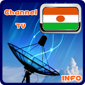 Channel TV Niger Info