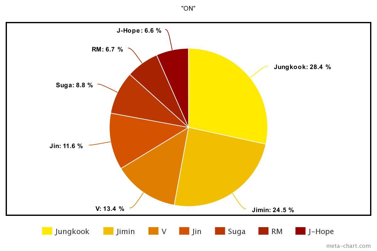 meta-chart - 2021-02-02T231912.138