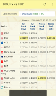 TTRate.com Exchange Rates- screenshot thumbnail