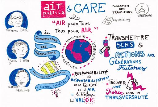 Air & Care sketchnote
