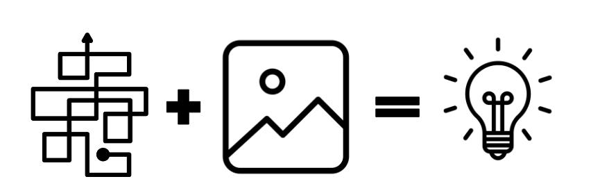 icons-tangled-paty-plus-image-equals-lightbulb