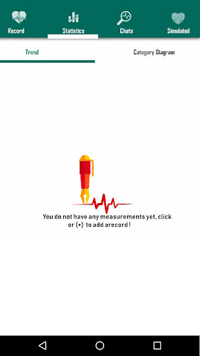 Blood Pressure Calculator Info Tracker hack tool