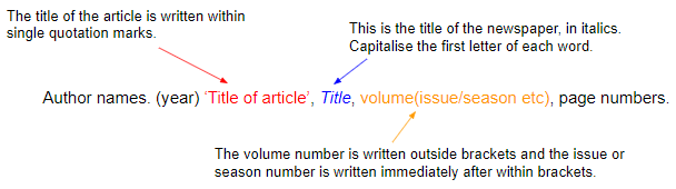 harvard in text citation example