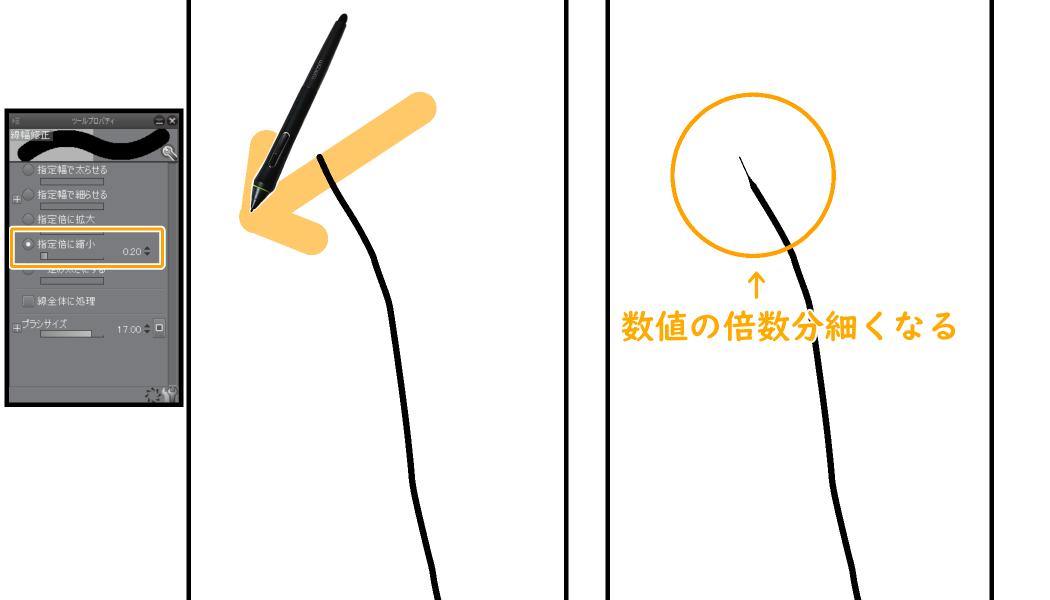 線幅修正:縮小
