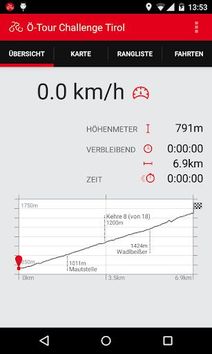 Ö-Tour Challenge Tirol
