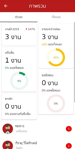 PMII IRC screenshot 2