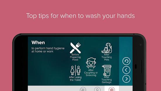 SureWash Hand Hygiene